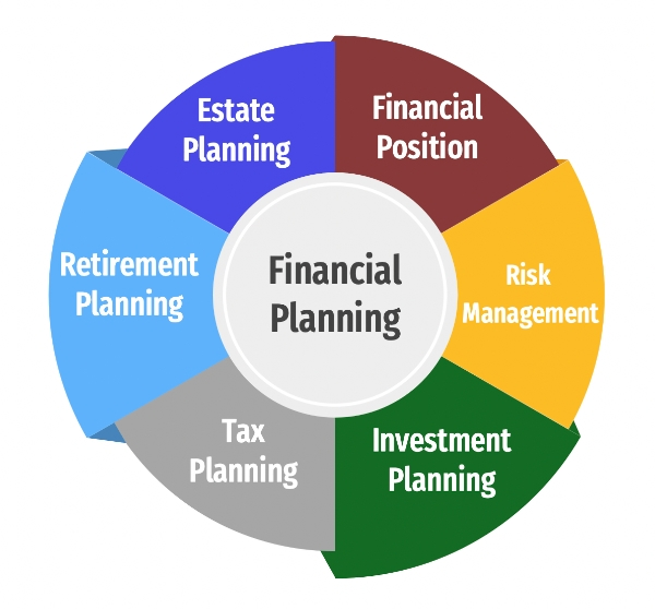 October is National Financial Planning Month