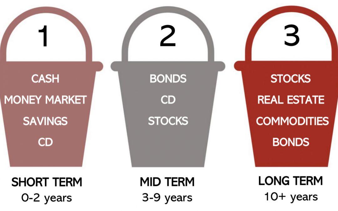 The Three Bucket Strategy